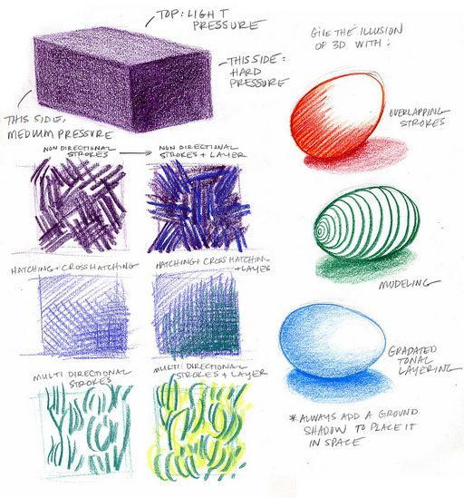 25 best ideas about color pencil techniques on pinterest for What are the different types of painting techniques