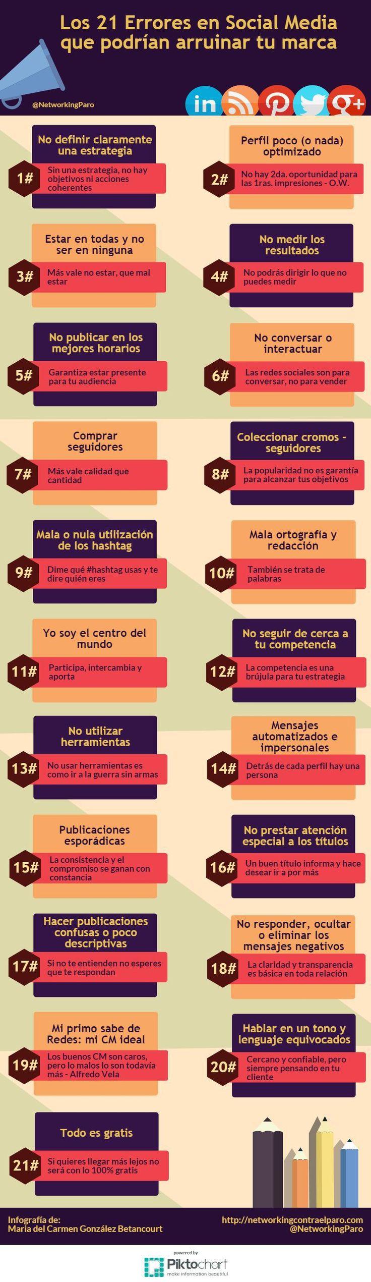 21 errores en Redes Sociales peligrosos para tu Marca #infografia #marketing…