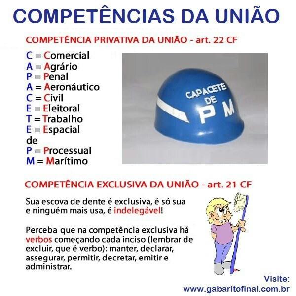 Competência União