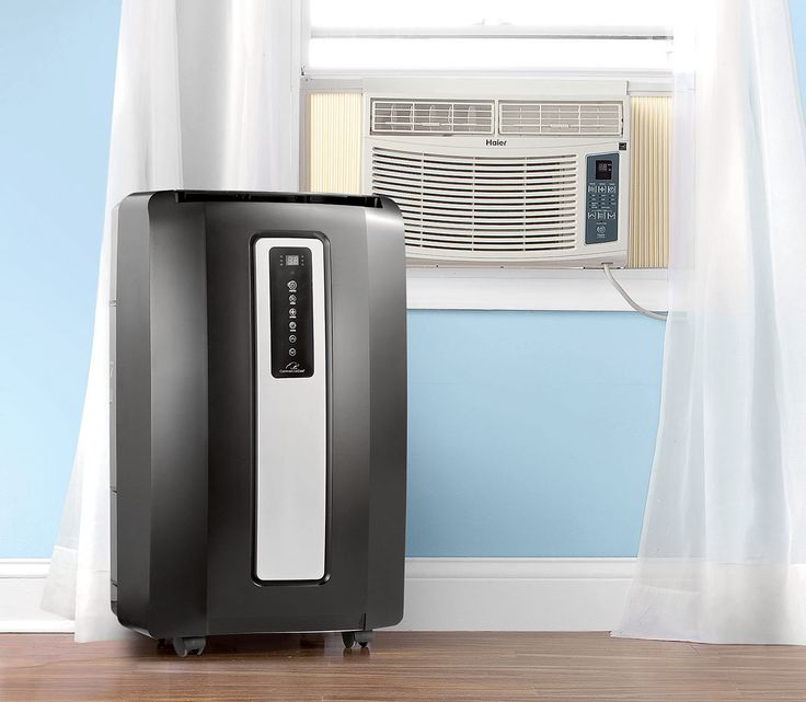 Cool Down Your Dorm With Portable And Window Air Conditioners. #shopko Part 24