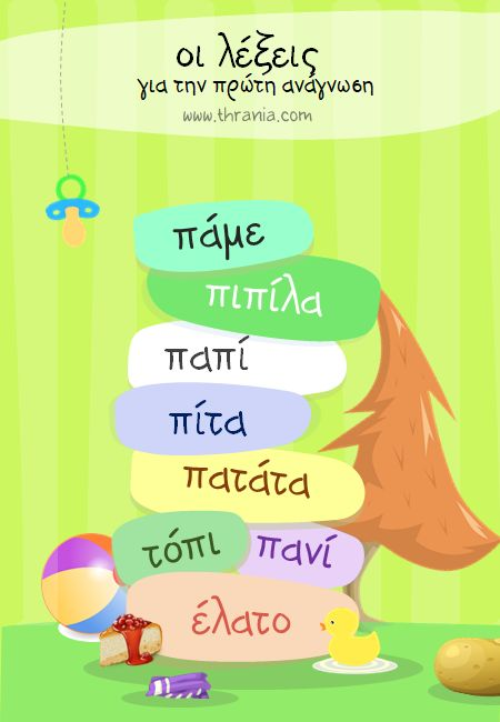 Αφίσες εκπαιδευτικές: Γλώσσα - Α' Δημοτικού Οι λέξεις για την πρώτη ανάγνωση