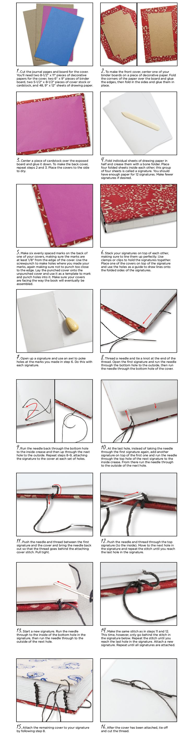 Coptic Stitch Bookmaking Steps