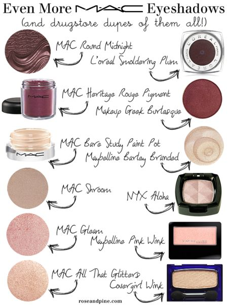 MAC Eyeshadows (and drugstore DUPES of them all!)                                                                                                                                                      More