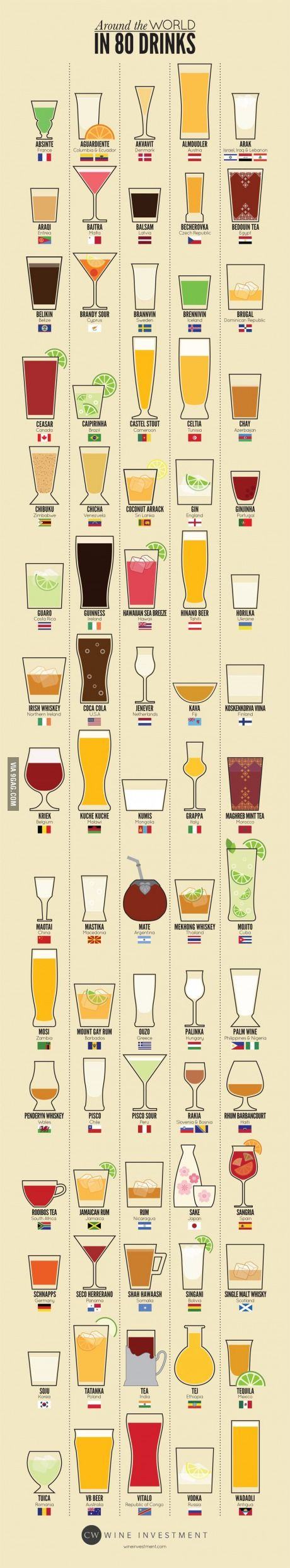 Cool chart! Around the world in 80 drinks. Caipirinha, the yummy Brazilian drink made the list, of course. Make sure you have someone make it for you the RIGHT way. :)