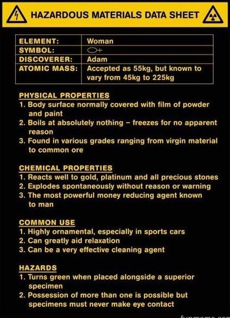 Hazardous Material Data Sheet —