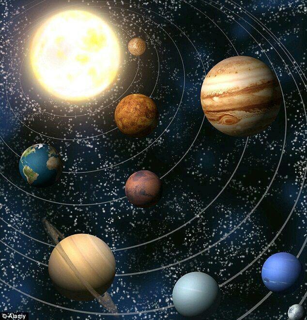 Фото система наша гдз солнечная