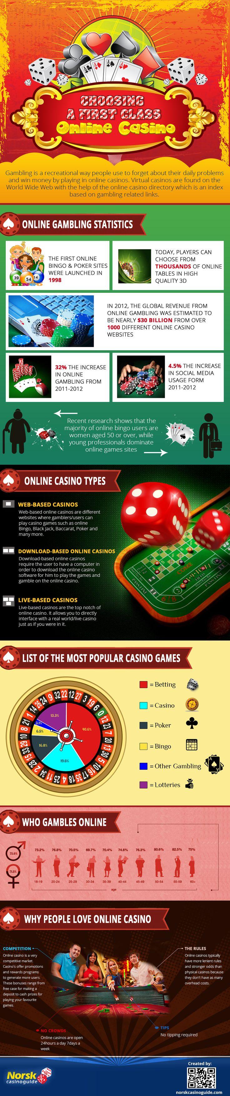 casino lac leamy slot