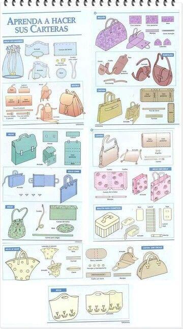 Ideas/ moldes bolsos