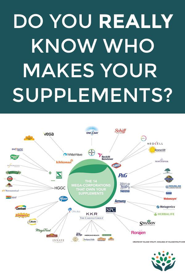 The 14 Mega Corporations That Own Your Supplement Brand Vitamin Company Supplements Natural Wellness
