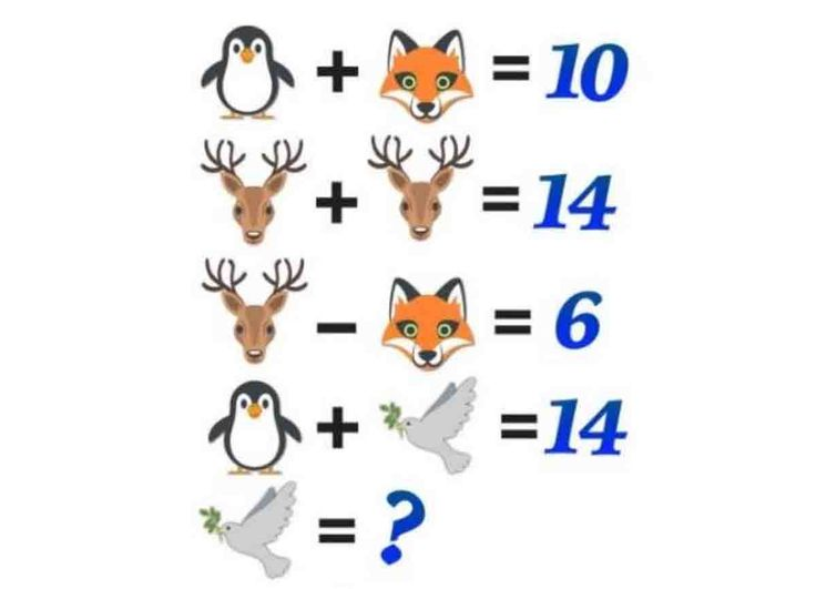 Top 5 Hard Riddles For Kids With Answer – Wonderful Image