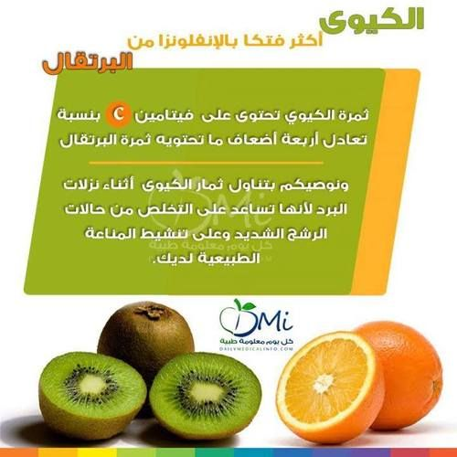 Pin By شموخ الروح On Healthy Living Fruit Benefits Healthy Living Fruit