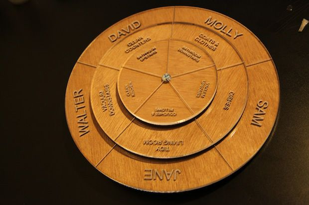 The Chore wheel to end all chore wheels. Has wheels for names, daily chore, weekly chores. Rotate to alternate chores.