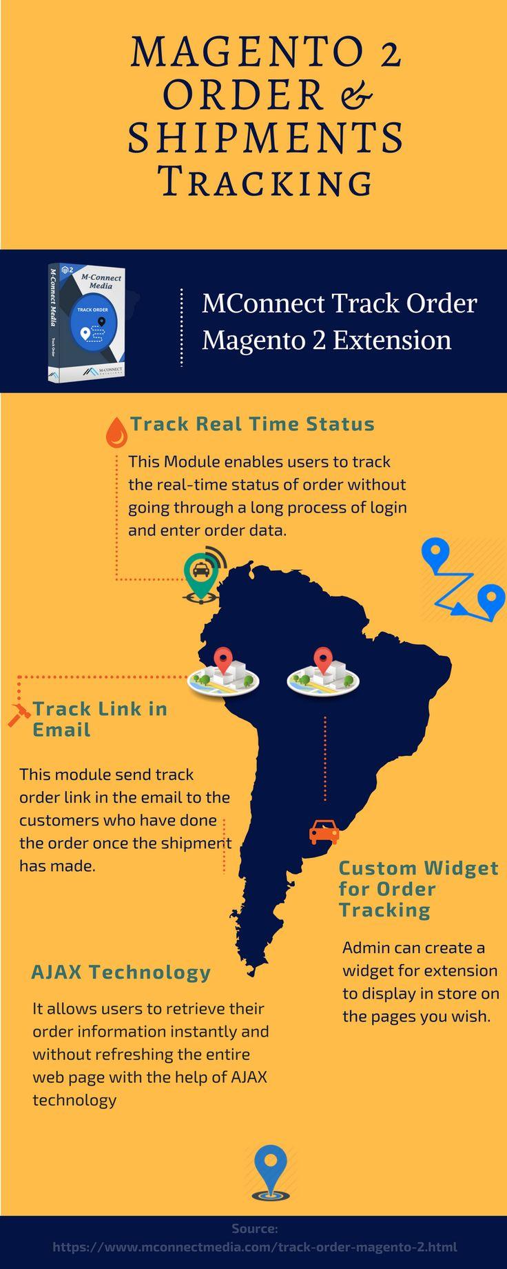 Track your Purchased Order Status and Shipment without Login  - Track Order Magento 2 Module by M-Connect Media  #trackorder #ecommerceshippment #mconnect
