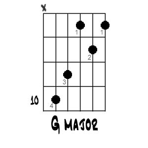 Here's How to Play a G Major Chord All Over the Fretboard: G Major Chord (based on C major shape)