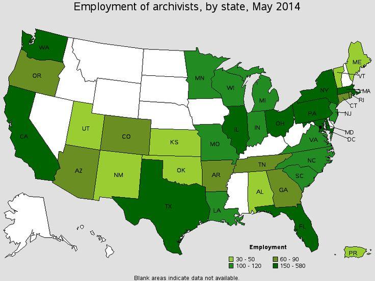 Archivists Employment BLS