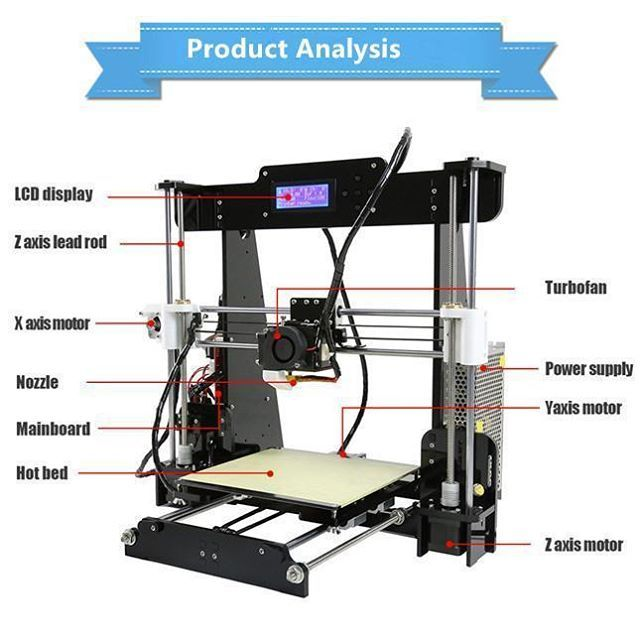 Reposting @sliced3d: Know more about the Anet A8 3D Printer. Ever used this 3D printer? What do you love most about it? Please share your experience.  #Sliced3D #3d #3dprint #3dmodel #3dprints #3dprinting #filament #plafilament #3dprinters #3dprinter #3dprintingworld #absfilament #3dfilament #3dprinted #additivemanufacturing #filaments #3dmodels #3dprintingcommunity #3dprintingfilament #3dprintingservices #3dprintinglife #3dprintingmalaysia #3dprintingtechnology #3dprintingservice