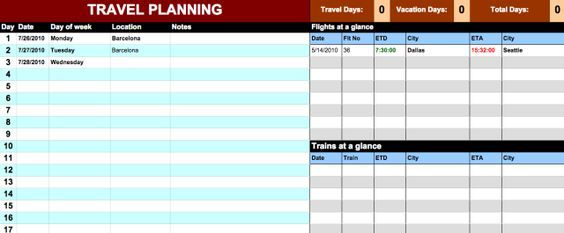 Travel Itinerary Template From Google Drive