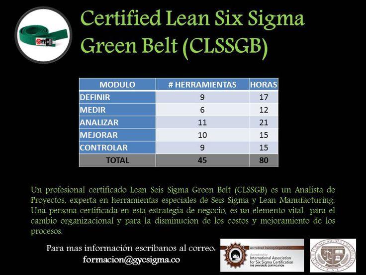 Green Belt lean Six sigma
