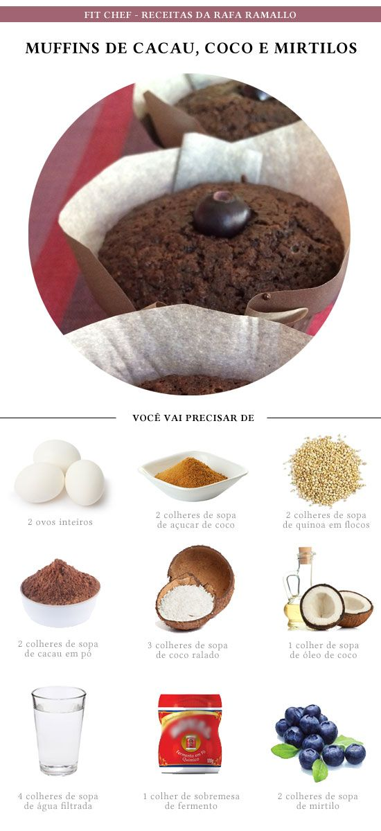 Fit Chef: Muffins de cacau, coco e mirtilos | CAROL BUFFARA