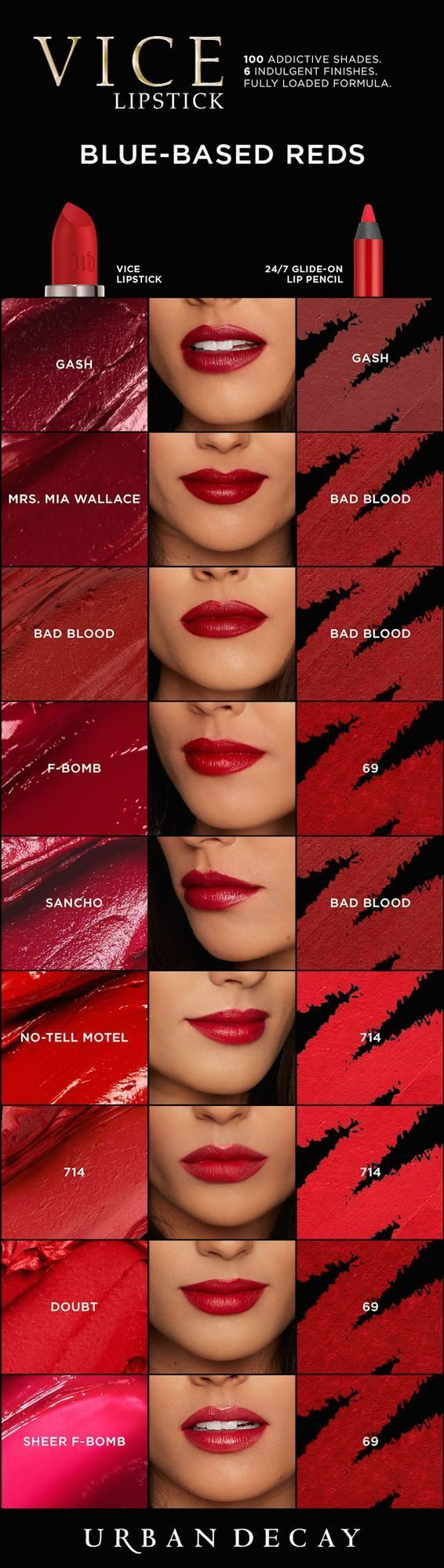 Vice Lipstick: Blue-Based Reds ~ note to self: I really like Gash and Sancho!