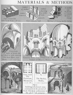 Roman ach. Materials and building methods Graphic History of Architecture by John Mansbridge