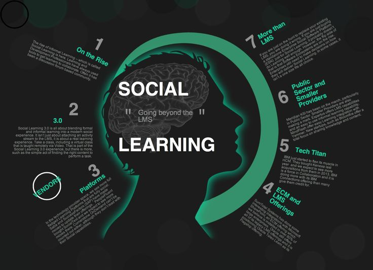 Social #Learning: Going Beyond