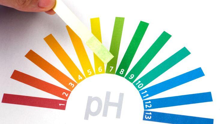 Il pH quello sconosciuto:  pH acido, pH neutro e pH basico - Sapreste dirmi la differenza tra pH acido e pH neutro? O tra pH neutro e basico? Quante volte ci siamo soffermate a pensare, di fronte