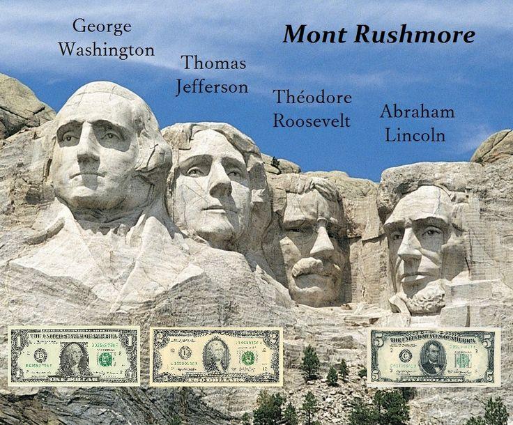 Mnémotechnie : Ainsi, pour retenir les noms et l'ordre (de la gauche vers la droite) de ces quatre illustres présidents, il faut penser à un enfant qui vient d'apprendre à faire du vélo, devant le Mont Rushmore, et qui s'exclame : « Wa ! Je RooL !!! » (ce qui donne : « Wa ! Je roule ! ») pour Washington, Jefferson, Roosevelt, Lincoln. - A noter que les sculptures ne sont pas dans un ordre chronologique.