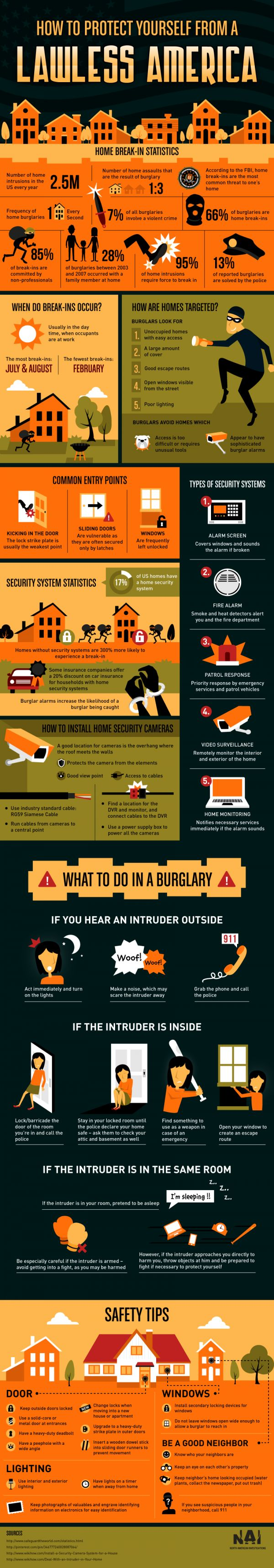 How to prevent a home invasion [infographic]
