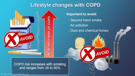 Lifestyle changes and COPD