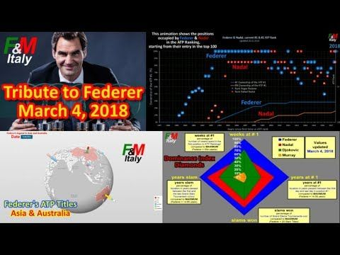 🏆 20GER #1 🏆 TRIBUTE to ROGER FEDERER, the 'Tennis Legend All Over The W...