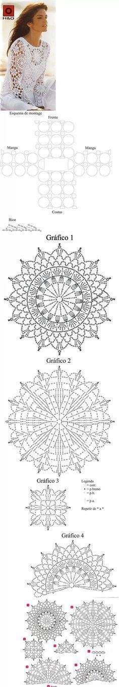 Gráfico crochet