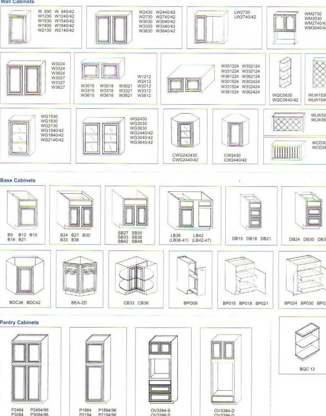 Bespoke Doors For Ikea Kitchen Cabinets Standard Cabinet Sizes - Google Search | Cabinet Spec