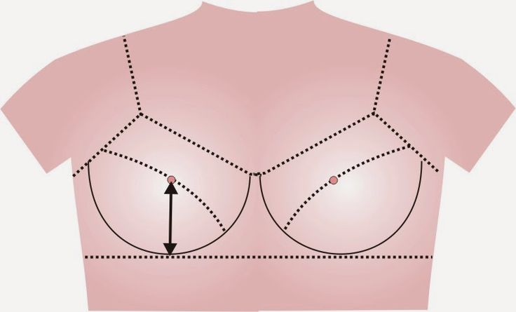 Four Ways of Measuring bra size including BCD (bottom cup depth). Chart included to indicate size based on the BCD. This is supposed to be a very accurate way to measure.