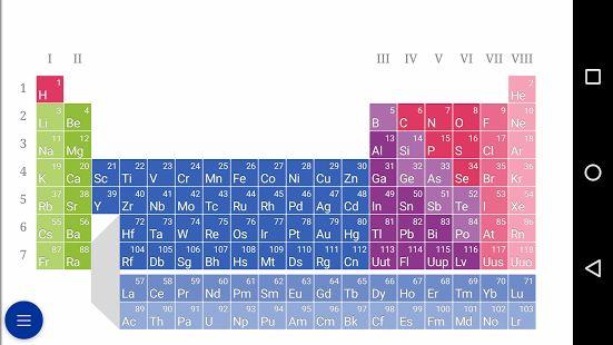 Andrea Salas, Pte Clasificacion Pinterest Real madrid and Madrid - fresh merck periodic table app