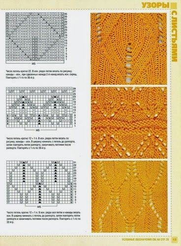 17 Best images about Knitting diagrams on Pinterest Posts, Lace and Knittin...