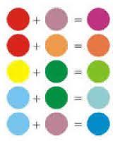 Resultado de imagem para tintas iquine cores prontas