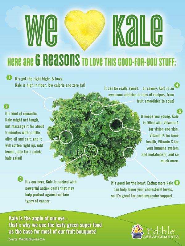 We <3 Kale #yum #kale #infographic #EdibleArrangements #goodStuff #Love #kalerecipes #kalechips