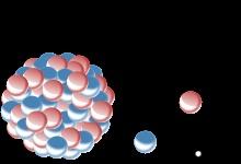 Beta particle - Wikipedia, the free encyclopedia