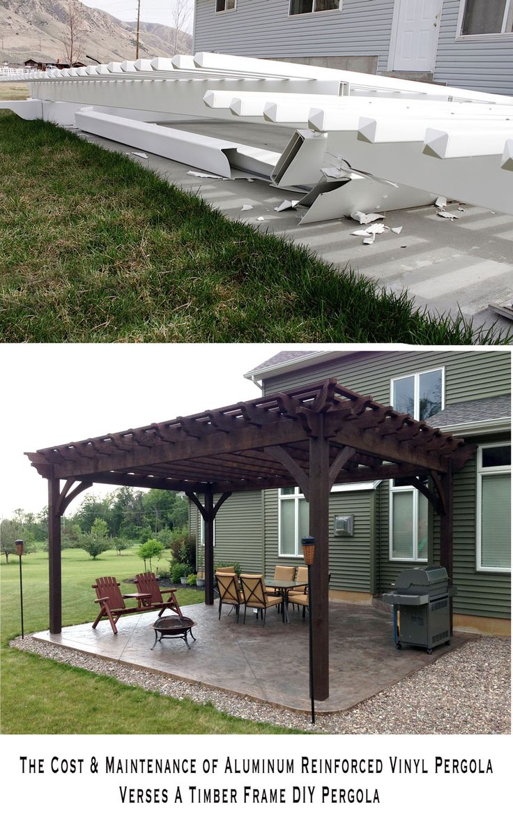 Diy Pergolas Decks Patio Ideas additionally 260786634645228325 as well Outdoor Entryways Ideas together with ZDE1M Landscaping Ideas Low Maintenance Backyard besides Cheap. on easy upkeep landscaping ideas