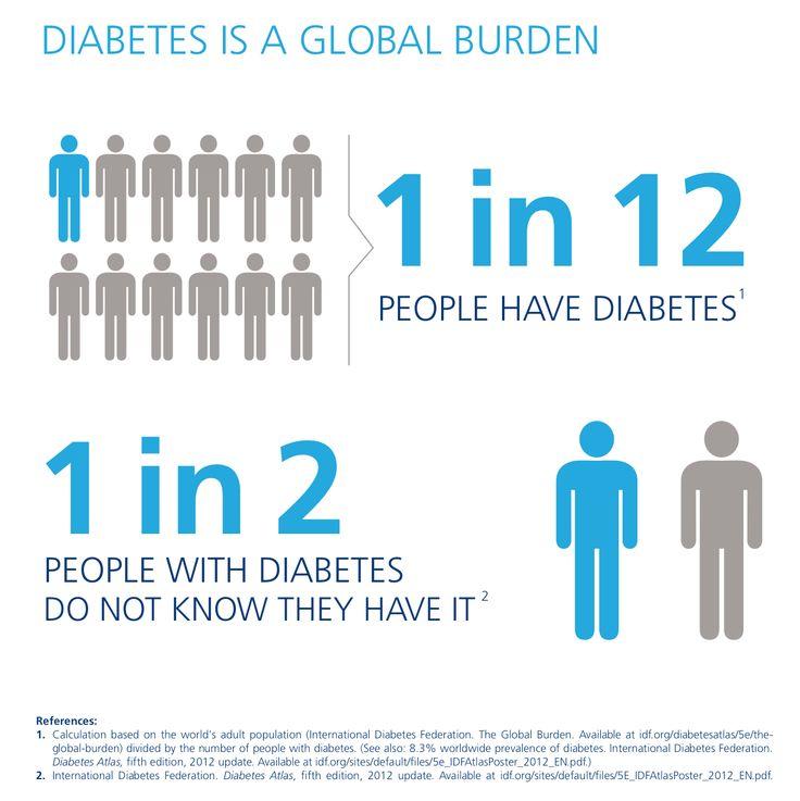 branding for Novo Nordisk-International Diabetes Leadership Forum (Turkey 2013)
