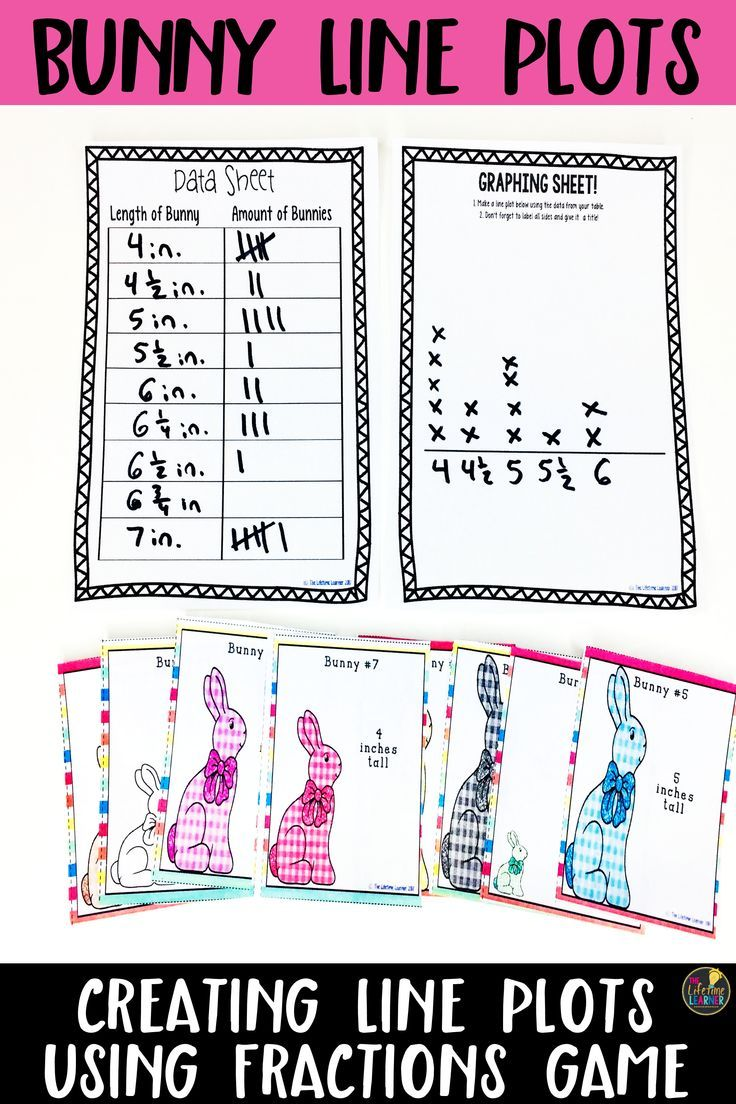This 4th Grade Math Center Is Perfect For The Month Of April Fourth Grade Students Will Enjoy This Easter Game Th Easter Math Fraction Games Easter Math Games [ 1104 x 736 Pixel ]