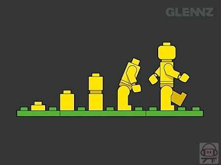 L'évolution d'un LEGO