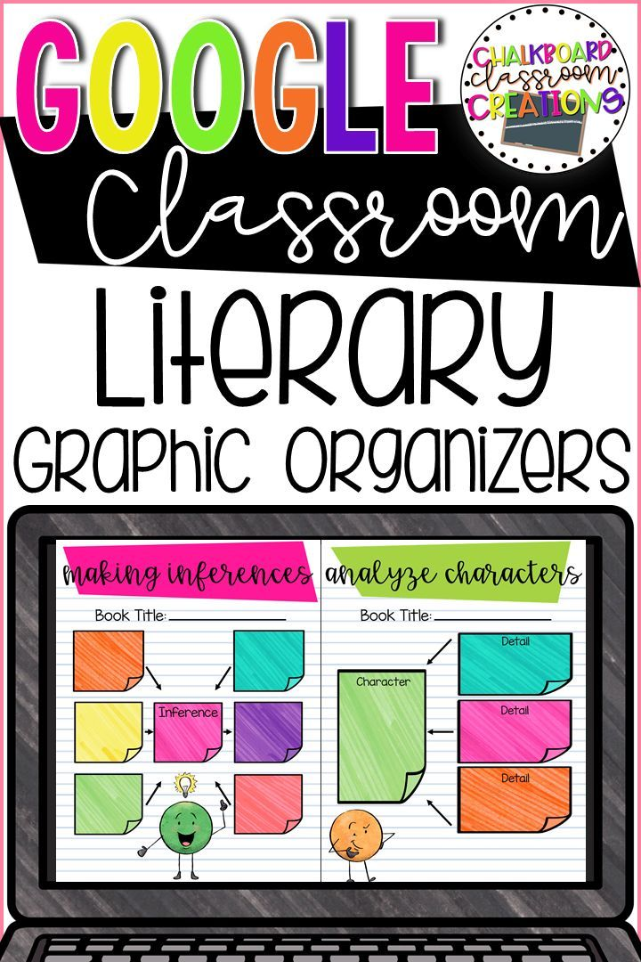 Literary Graphic Organizers for Google Classroom