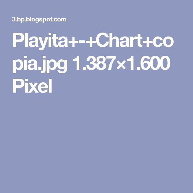 Playita+-+Chart+copia.jpg 1.387×1.600 Pixel