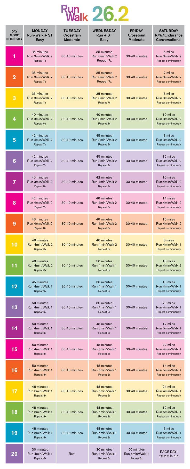 Run Walk Training Plan: Full 26.2 Marathon