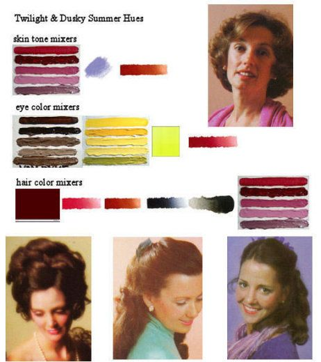 SUMMER COLORATION  Twilight and Dusky Summer  Skin tone color: thio, thalo violet, parma violet, brown madder  Eye color: Van Dyke brown, chrome yellow, lemon yellow, alizarin crimson  Hair color: oxblood, rose madder, brown madder, Payne's grey, Davy grey, thio, thalo violet