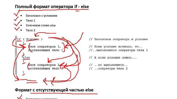 Условный оператор IF ELSE и пример кода (MQL4)