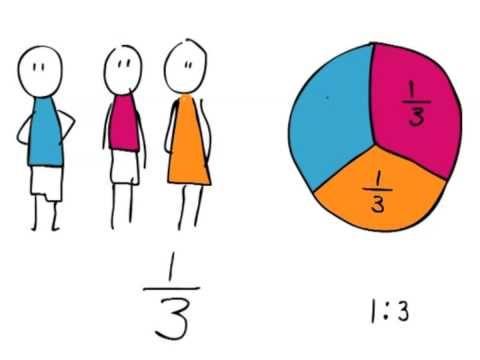 Breuken - een half, een derde en een kwart - KhanAcademy Nederland Belgie - YouTube