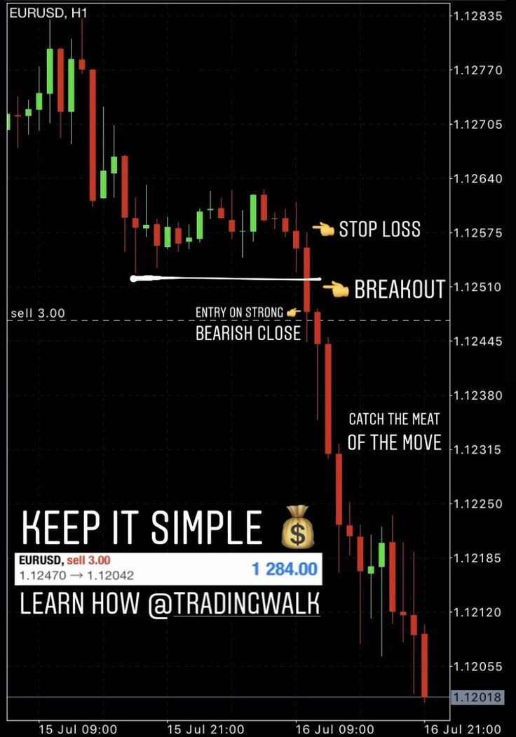 Keep It Simple Trade Step By Step Forex Trading Strategies That